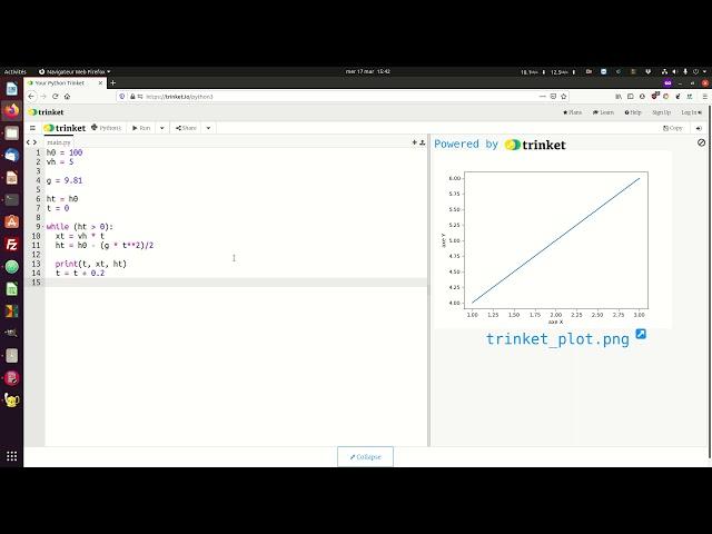 La bibliothèque matplotlib pour créer des diagrammes