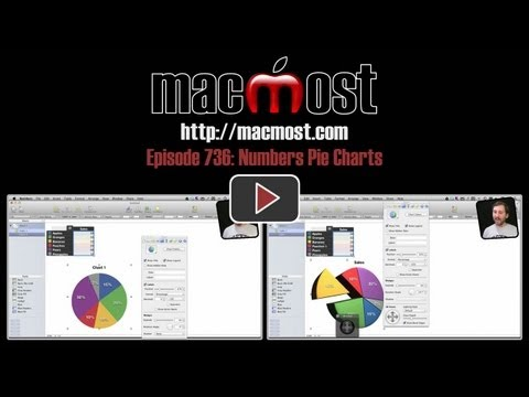 Numbers Pie Charts (MacMost Now 736)