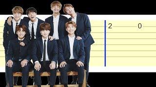 BTS - DNA (Easy Guitar Tabs Tutorial)