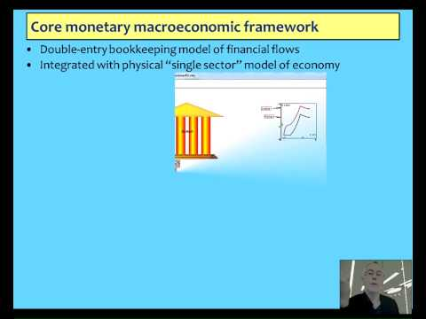 Production, Entropy and Monetary Macroeconomics