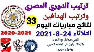 ترتيب الدوري المصري وترتيب الهدافين ونتائج مباريات اليوم الثلاثاء 24-8-2021