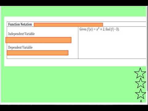 Unit 2 1 Functions