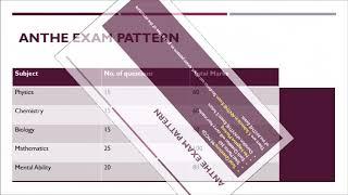 Aakash ANTHE 2018 - Registration, Admit Card, Syllabus, Exam Pattern, Result
