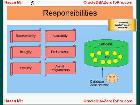 Introduction to Oracle Database Administration - Oracle DBA