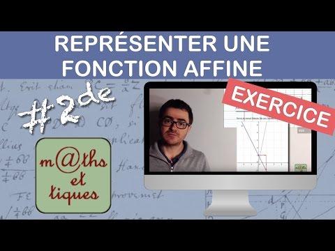 EXERCICE : Représenter une fonction affine - Seconde - YouTube