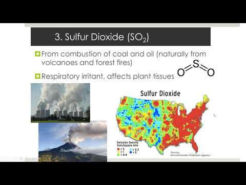 APES Unit 7 Section 1: Introduction To Air Pollution