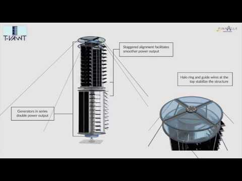 Introduction to T-Vawt, Low Cost Energy Production