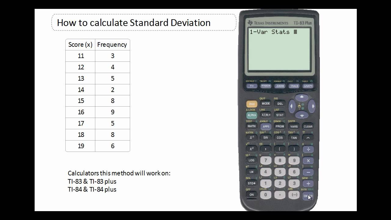 Using the ti 84 to calculate the standard deviation for grouped using the ti 84 to calculate the standard deviation for grouped discrete data ccuart Gallery