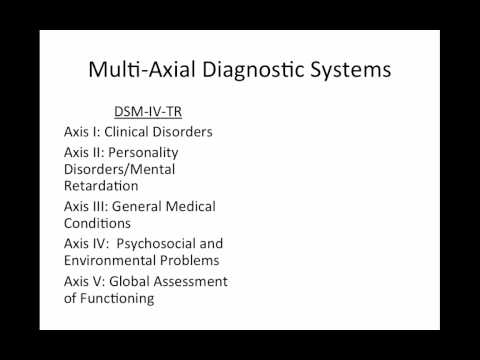 Multiaxial Diagnostic Systems in the DSM-IV-TR and DC:0-3R