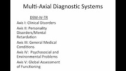 hqdefault - Dsm Iv Diagnosis Code Depression