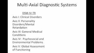 Do a DSM IV multiaxial diagnosis on the client in the case study?