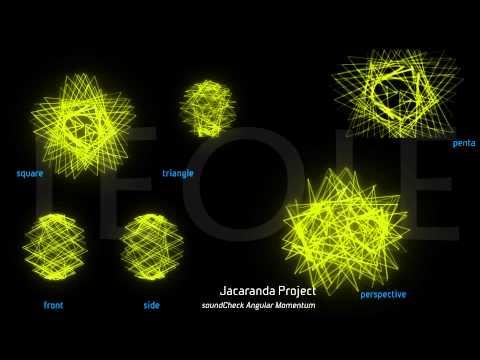Angular Momentum Dance ( Jacaranda Project )