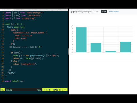 Repeat Instant charts with ChartJS on Postgres using Hasura