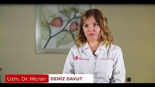 Uzm. Dr. Hicran DENİZ DAVUT -  İç Hastalıkları (Dahiliye)