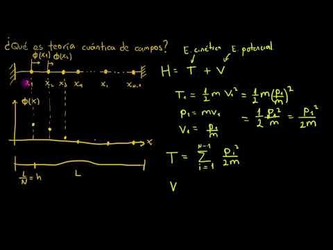 Resultado de imagen de La teoría cuántica de campos