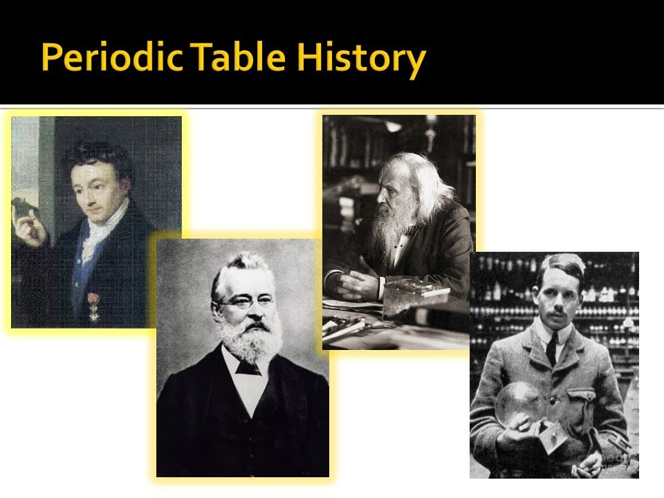 41 Periodic Table History Youtube
