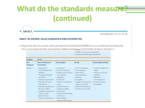 Lesson 4.2    Sustainability reporting in public and private organizations