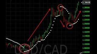 Bagaimana Trading menggunakan Indik...
