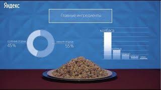 Есть запрос: 10 праздничных рецептов в России