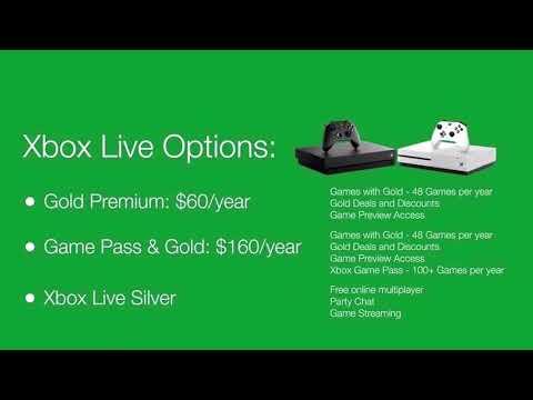 ¡¡¡BOMBAZO EL ONLINE DE XBOX ONE Y XBOX 360 SERÁ GRATIS!!! TETEHATERHD - XBOX LIVE SILVER - RUMOR