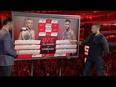 UFC 227: Inside the Octagon - Dillashaw vs Garbrandt 2