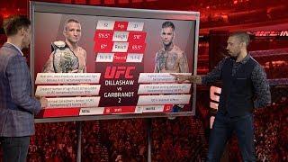 UFC 227: Inside the Octagon - Dillashaw vs Garbrandt 2