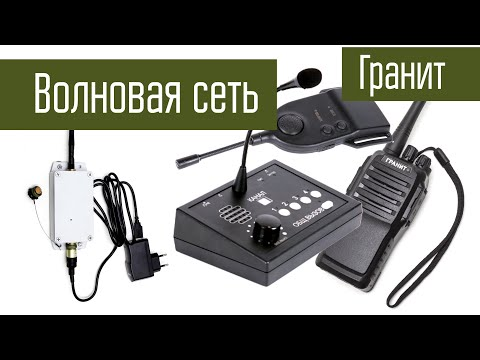 Система Волновая сеть, радиостанции Гранит, связь на 868 МГц без лицензии.