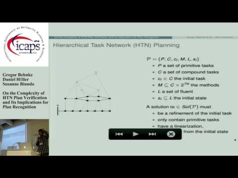 """ICAPS 2015: """"On the Complexity of HTN Plan Verification and Its Implications for Plan Recognition"""""""