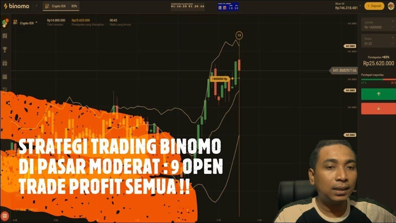 strategi profit binomo bagaimana cara kerja sistem perdagangan adil