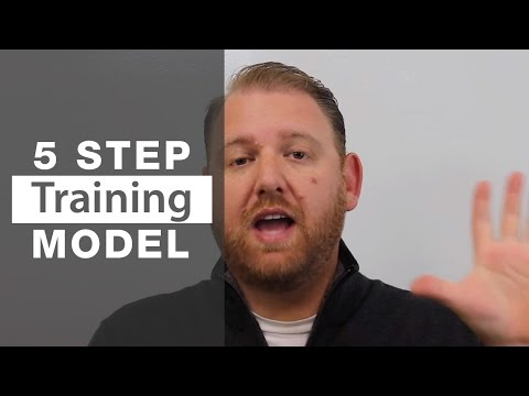 5 Step Restaurant Employee Training Model