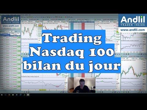 Exemple de trading sur le Nasdaq et résultats du jour en Bourse