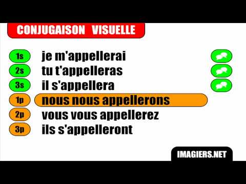 French verb conjugation = S'appeler = Indicatif Futur simple