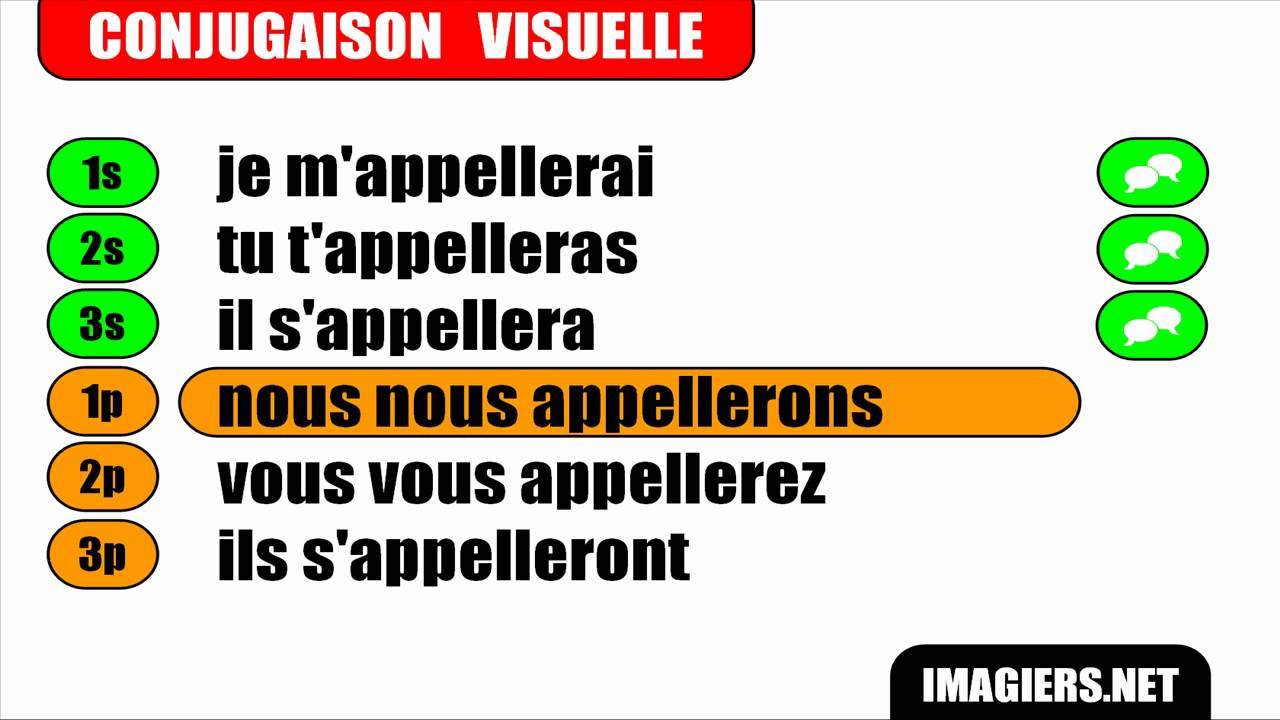French Verb Conjugation S Appeler Indicatif Futur Simple Youtube