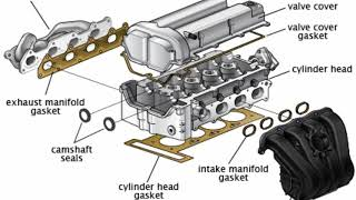 Head Gaskets and Intake Manifold Gaskets= automobile   16