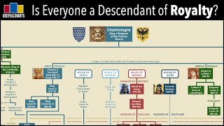Are All Europeans Descendants of Charlemagne?