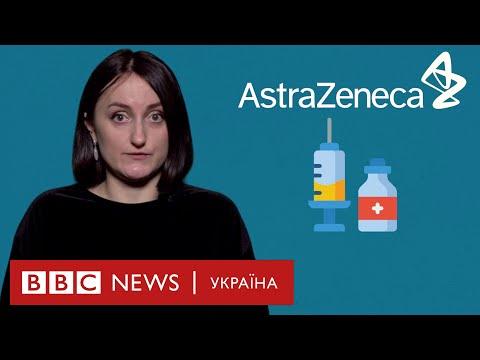 Вакцинація від коронавірусу в Україні - коли, кого, чим