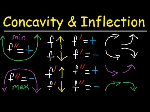 Concavity, Inflection Points, Increasing Decreasing, First & Second Derivative - Calculus