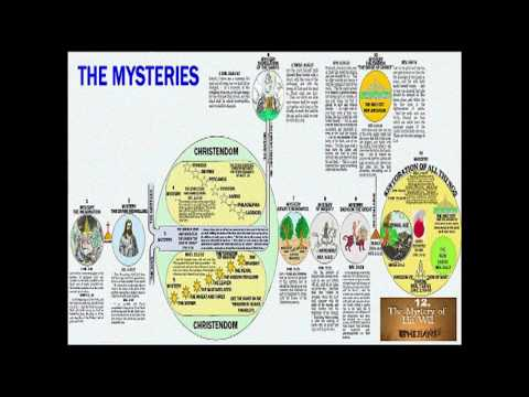 10. Prophetic Mystery - Parable of the Laborers in the Vineyard and the Ten Virgins