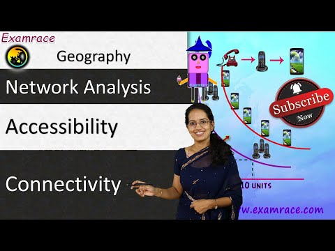 Network Analysis, Accessibility and Connectivity: Fundamentals of Geography