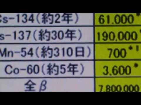 BREAK'N EMERGENCY ALERT: FUKUSHIMA DANGER 800,000 TIMES UN RAD LIMITS