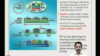 Mod-03 Lec-14 Multichip modules (MCM)-types; System-in-package (SIP); Packaging roadmaps