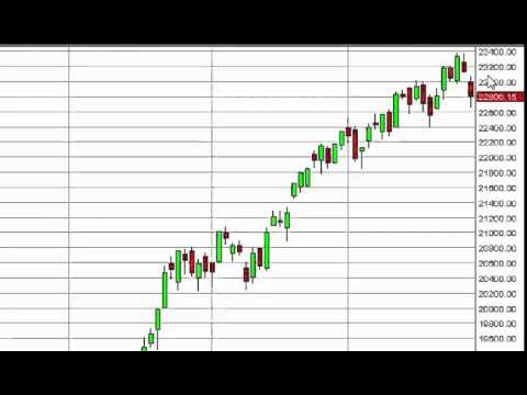 FTSE MIB Technical Analysis for March 27 2015 by FXEmpire.com