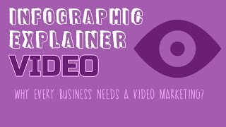 Infographic Explainer Video - Why every business needs a video marketing? Infographic Maker