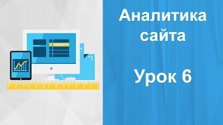 Создание сайта: Урок 6. Аналитика сайта. Яндекс метрика. Вебвизор. Способы аналитики.(, 2014-11-07T13:10:12.000Z)