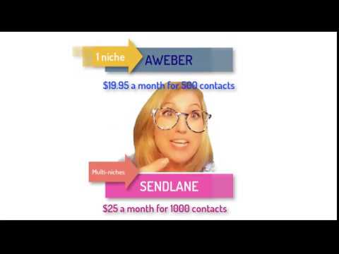 Sendlane Vs Aweber - Truths