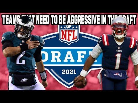 Teams that Need to be the Most Aggressive in 2021 NFL Draft