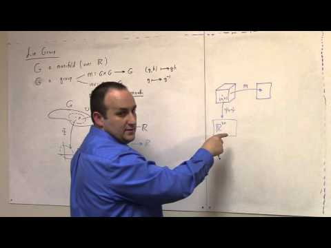 Matrix Lie Groups: Feb 22, Lie Groups and tangent space at I (part 1)
