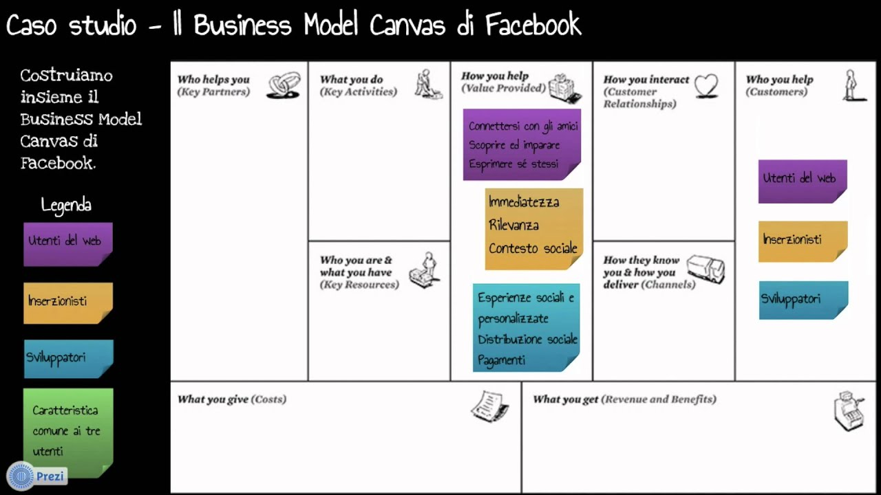 business model of facebook It's what facebook allowed anyone to do, in plain sight—and, more broadly, it's the data-fueled online business model that facebook helped to pioneer.