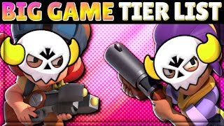 Gambar cover BEST Big Game Bosses & Anti-Bosses! | Big Game Tier List! | Brawl Stars Guide