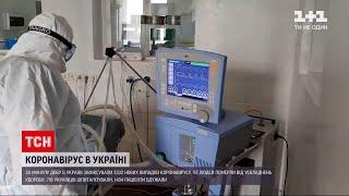 Коронавірус в Україні за добу зараження діагностували у 3 332 українців